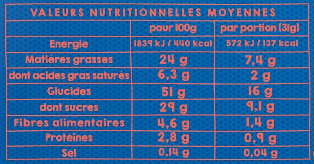 BIO%20tableau%20nut%20brownie%20sans%20a