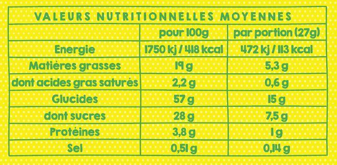Tableau Nutritrionnel - Moelleux citron