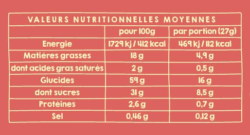 Délicieuse madeleine à la framboise sans allergènes*