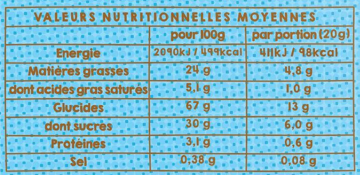 tableau%20nut%20cookies.JPG