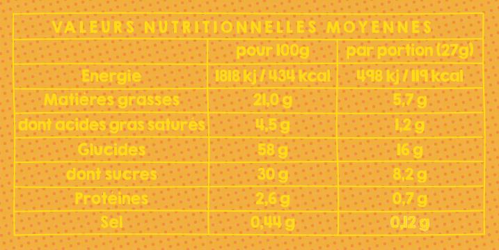 Tableau nutritionnel de nos gâteaux natures aux pépites de chocolats